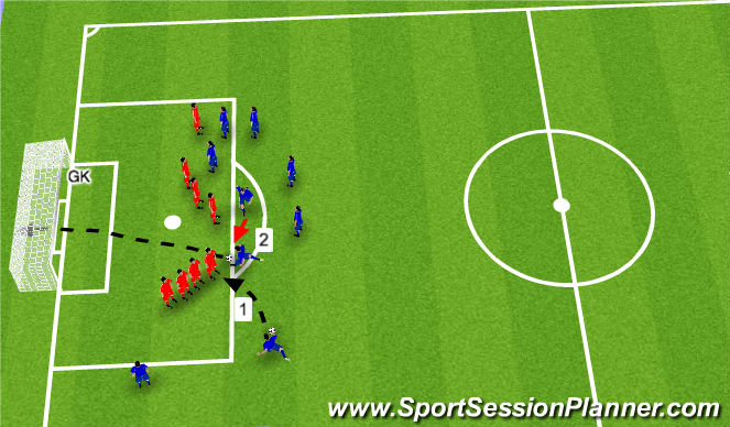 Football/Soccer Session Plan Drill (Colour): US free kick outside the box