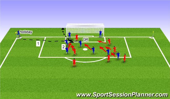 Football/Soccer Session Plan Drill (Colour): US corner kick 2