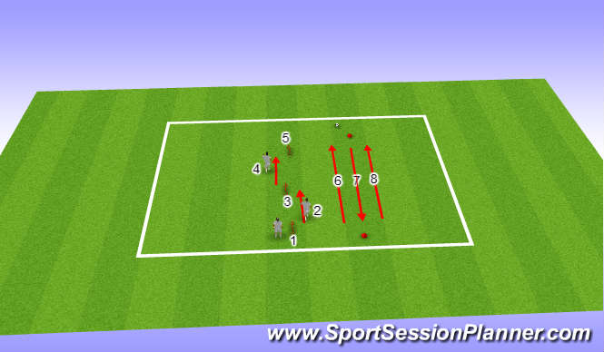 Football/Soccer Session Plan Drill (Colour): Multidirectional Speed