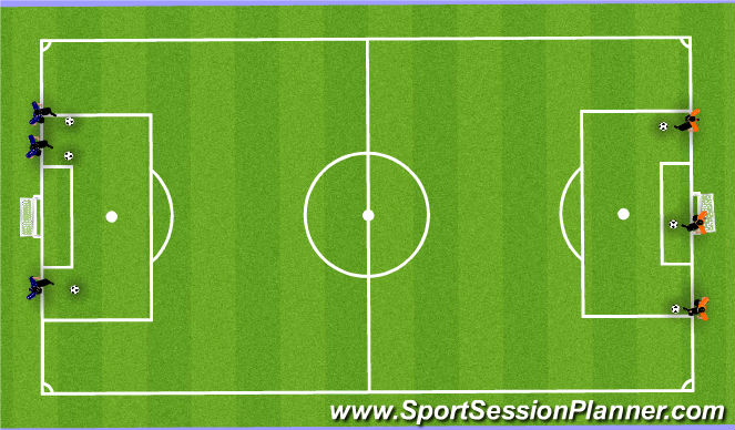 Football/Soccer Session Plan Drill (Colour): Everyone Scores