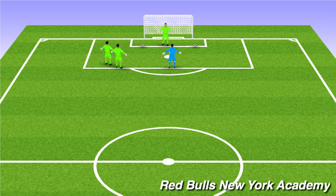 Football/Soccer Session Plan Drill (Colour): Dive to Stationary Ball