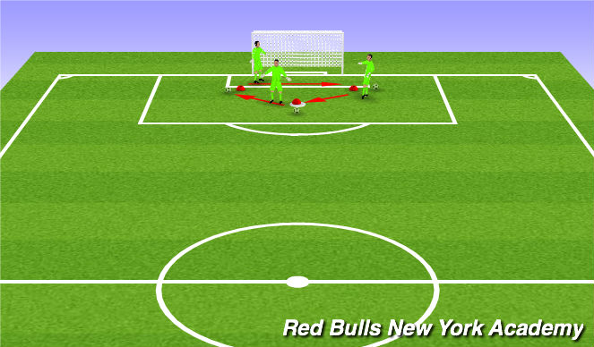 Football/Soccer Session Plan Drill (Colour): Footwork to Stationary Ball