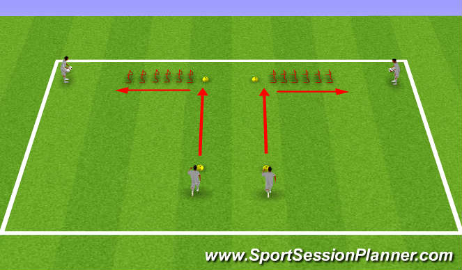 Football/Soccer Session Plan Drill (Colour): Hip Activation
