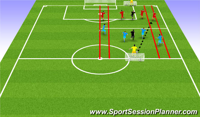Football/Soccer Session Plan Drill (Colour): Fast Paced Crosing and finishing