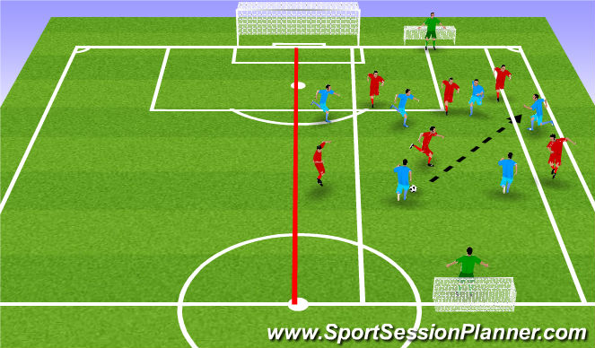 Football/Soccer Session Plan Drill (Colour): Small sided crossing finishing