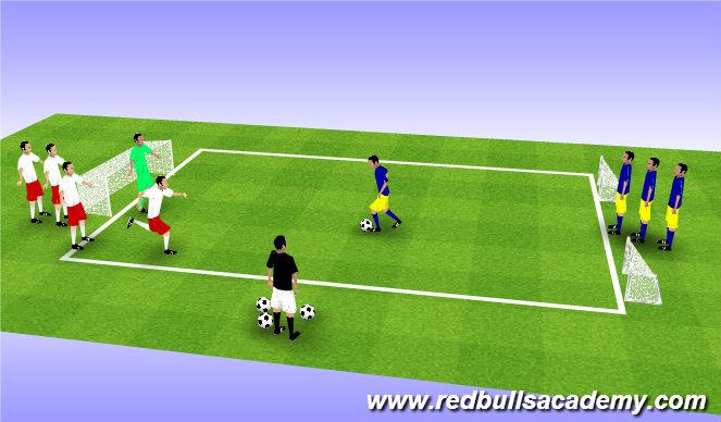 Football/Soccer Session Plan Drill (Colour): Main Theme 1v1
