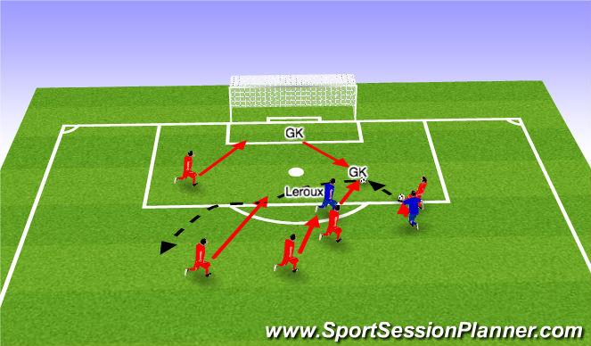 Football/Soccer Session Plan Drill (Colour): Leroux vs GK