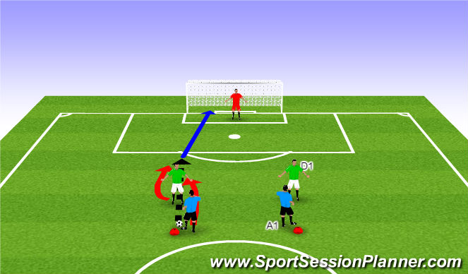 Football/Soccer Session Plan Drill (Colour): Activity III