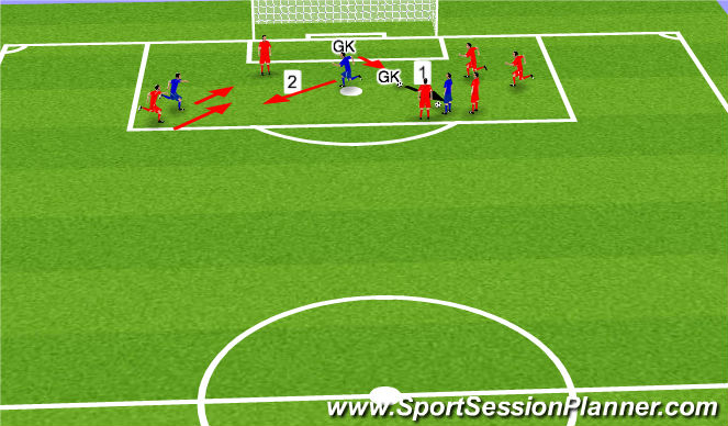 Football/Soccer Session Plan Drill (Colour): USA goal 39'