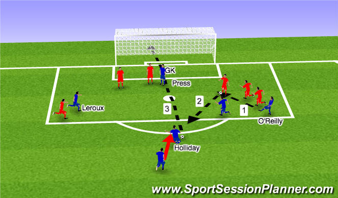 Football/Soccer Session Plan Drill (Colour): USA goal cont