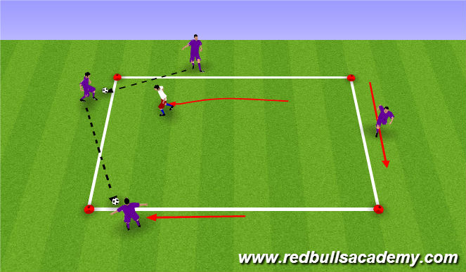 Football/Soccer Session Plan Drill (Colour): 4v1 Passing square