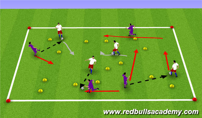 Football/Soccer Session Plan Drill (Colour): Controlling the ball in the direction you w ish to play next