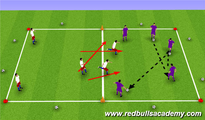 Football/Soccer Session Plan Drill (Colour): Transition game - quick thinking