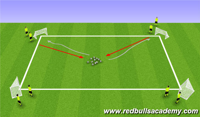 Football/Soccer Session Plan Drill (Colour): Nest Game