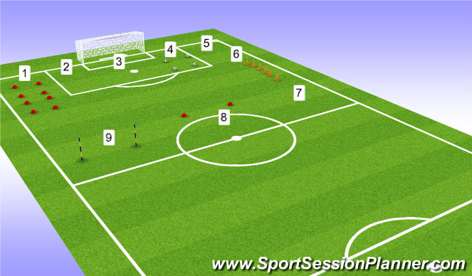 Football/Soccer Session Plan Drill (Colour): Circuit work