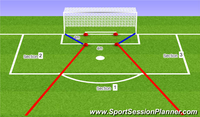 Football/Soccer Session Plan Drill (Colour): Angle Demo