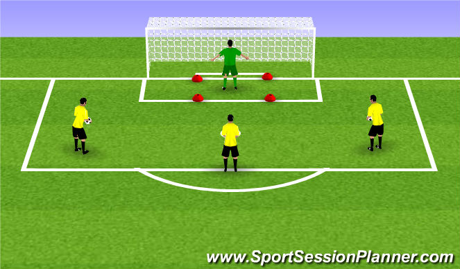 Football/Soccer Session Plan Drill (Colour): Angle Practice