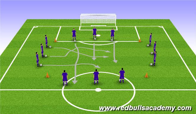 Football/Soccer Session Plan Drill (Colour): RWB across grid