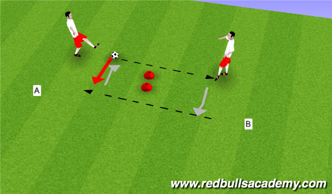 Football/Soccer Session Plan Drill (Colour): Passing Progression 1