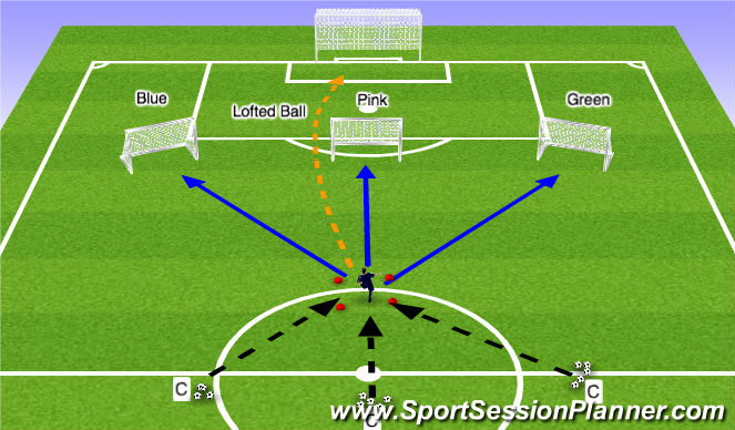 Football/Soccer Session Plan Drill (Colour): Passing Accuracy Contest