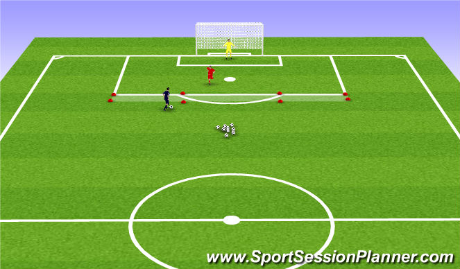 Football/Soccer Session Plan Drill (Colour): 1v1 Contest