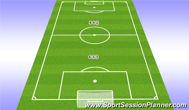 Football/Soccer Session Plan Drill (Colour): 11 v 11 Game