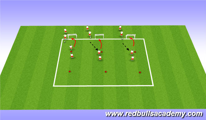 Football/Soccer Session Plan Drill (Colour): Warm Up: Unopposed Finishing