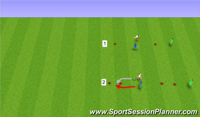Football/Soccer Session Plan Drill (Colour): Feints and moves to cone