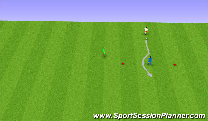 Football/Soccer Session Plan Drill (Colour): 1v1 defender on line