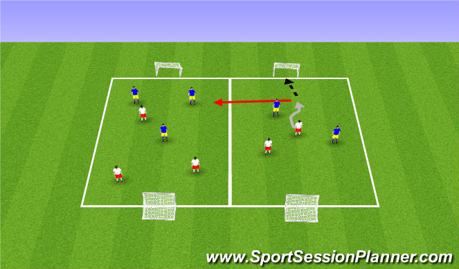 Football/Soccer Session Plan Drill (Colour): Dual SSG