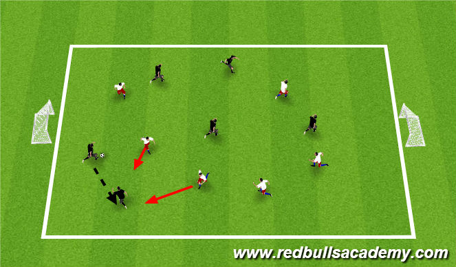 Football/Soccer Session Plan Drill (Colour): 6v6 free play