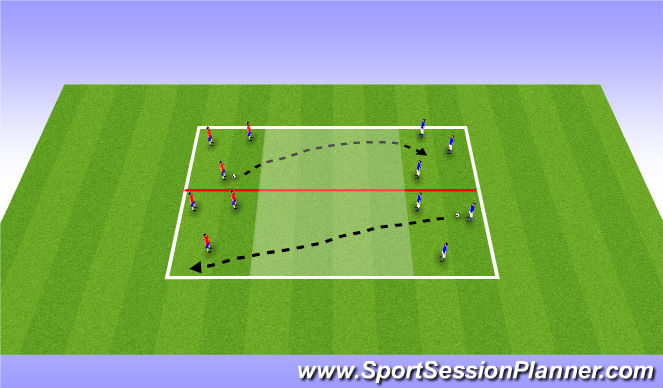 Football/Soccer Session Plan Drill (Colour): Quality of delivery