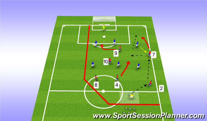 Football/Soccer Session Plan Drill (Colour): Function - wide play