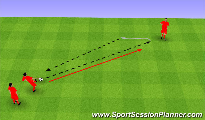 Football/Soccer Session Plan Drill (Colour): Passing in 3s. Podania w trójkach.