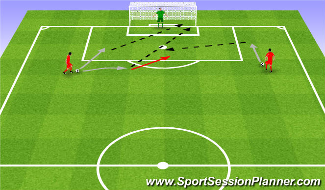Football/Soccer Session Plan Drill (Colour): Shooting. Strzały