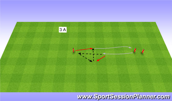 Football/Soccer Session Plan Drill (Colour): Physical and technique. Motoryka i technika.