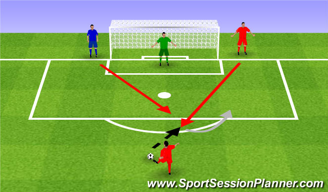 Football/Soccer Session Plan Drill (Colour): 1v1 turning to shoot.