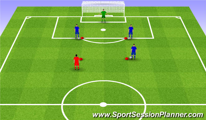 Football/Soccer Session Plan Drill (Colour): 1v1 in atak. 1v1 w ataku.