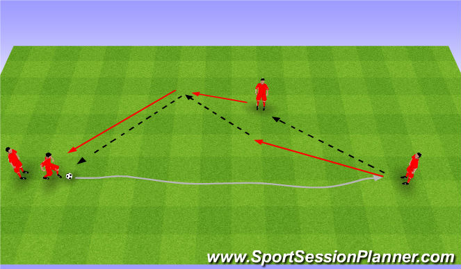 Football/Soccer Session Plan Drill (Colour): Running with the ball and passing. Bieg z piłką i podania.