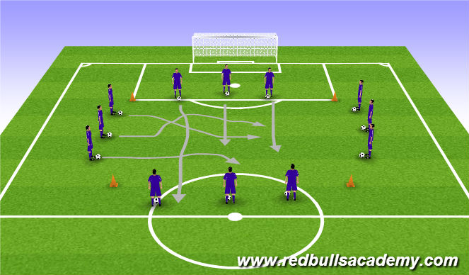 Football/Soccer Session Plan Drill (Colour): RWB across grid