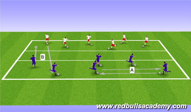 Football/Soccer Session Plan Drill (Colour): Dribbling/Control Games