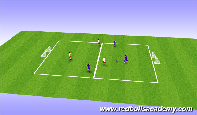 Football/Soccer Session Plan Drill (Colour): 3v3 game-free play