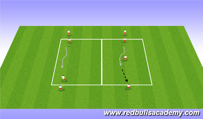 Football/Soccer Session Plan Drill (Colour): Main Theme: 1v1 (Semi Opposed)