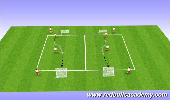 Football/Soccer Session Plan Drill (Colour): Main Theme: 1v1 (Fully Opposed)