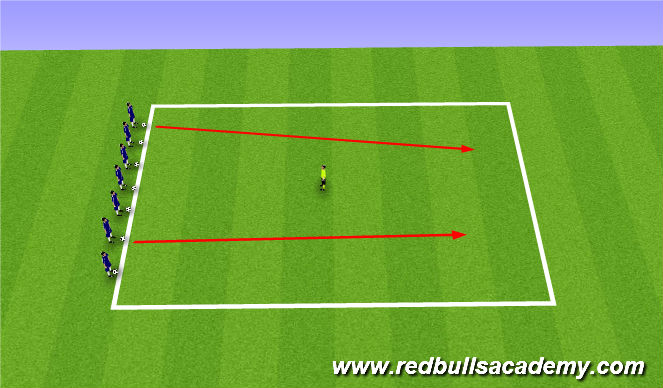 Football/Soccer Session Plan Drill (Colour): Avoid the Blob
