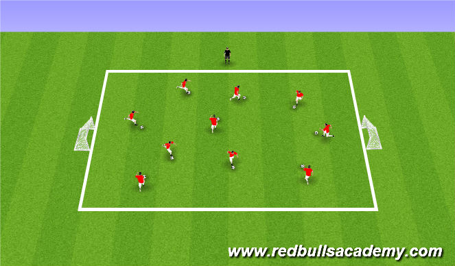 Football/Soccer Session Plan Drill (Colour): Driving School
