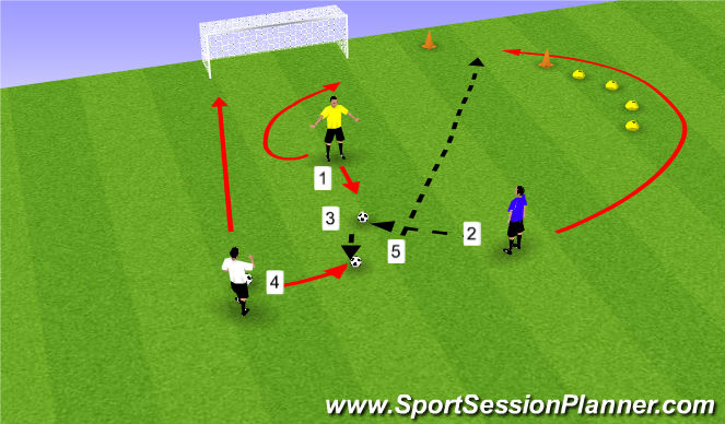Football/Soccer Session Plan Drill (Colour): Attacking Triangle