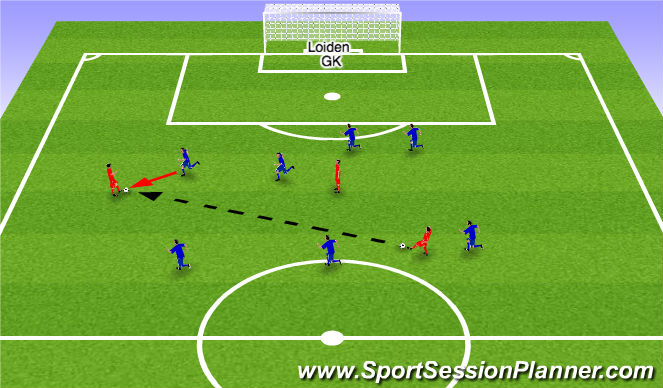 Football/Soccer Session Plan Drill (Colour): US defensive set up