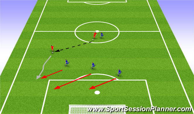 Football/Soccer Session Plan Drill (Colour): Defense shut down chance by China