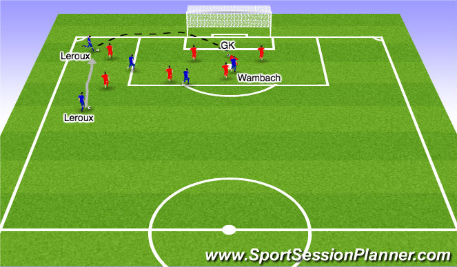 Football/Soccer Session Plan Drill (Colour): near miss by Wambach